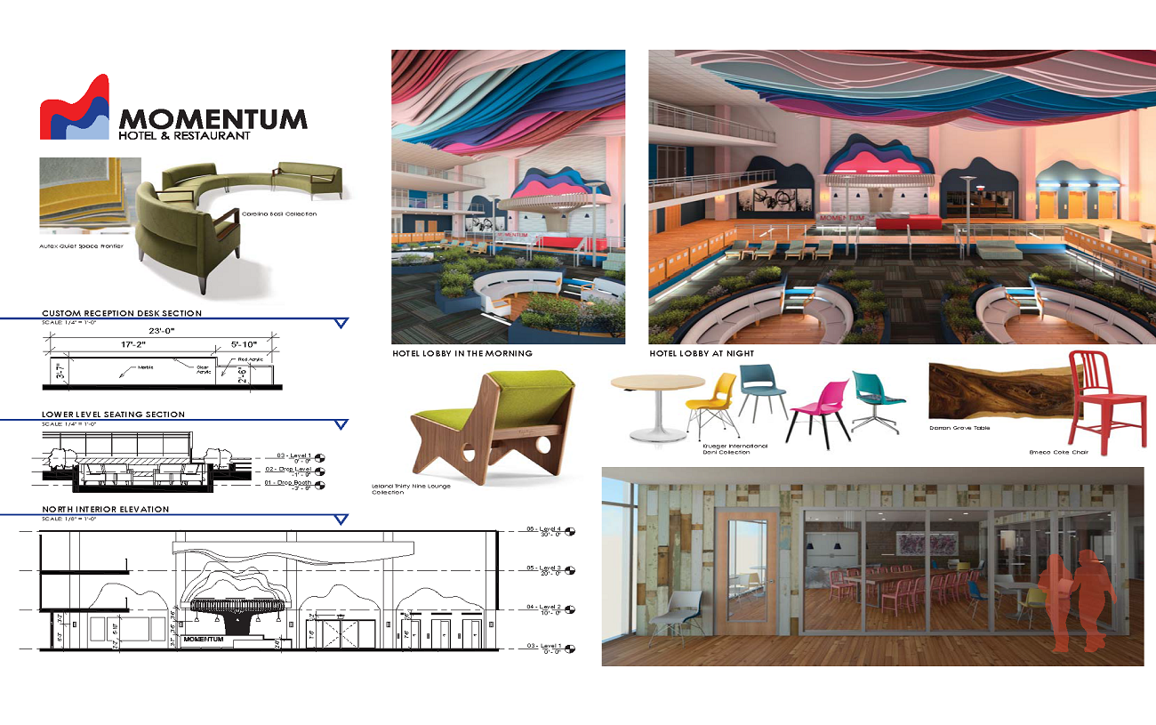 Interior design school san antonio texas for Interior design degree plan utsa